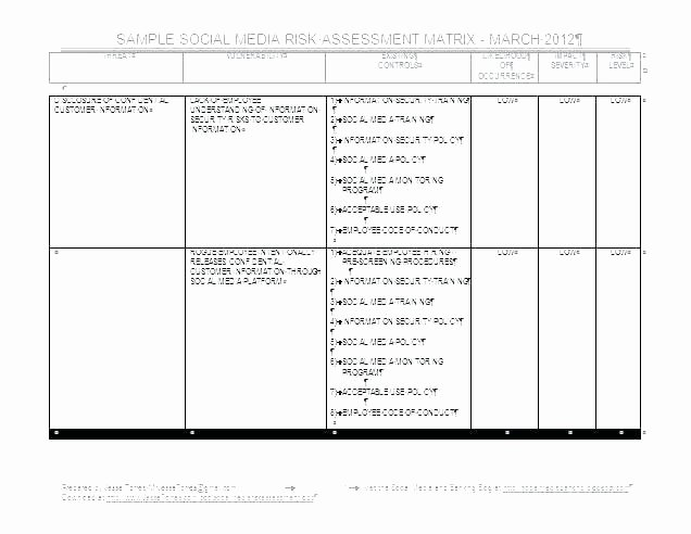 Physical Security Policy Template Inspirational Risk assessment Report Template Example – Vungtaufo