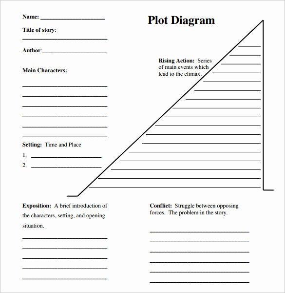 Plot Diagram Template Pdf Awesome Plot Diagram Related Keywords Plot Diagram Long Tail