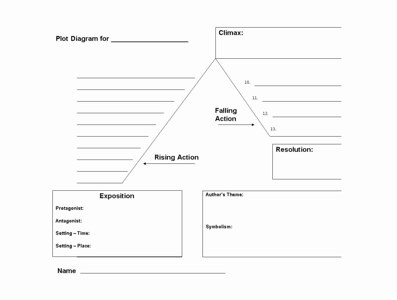 Plot Diagram Template Pdf Fresh 45 Professional Plot Diagram Templates Plot Pyramid