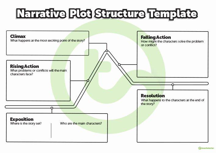 Plot Diagram Template Pdf Inspirational Narrative Plot Structure Diagram Teaching Resource – Teach