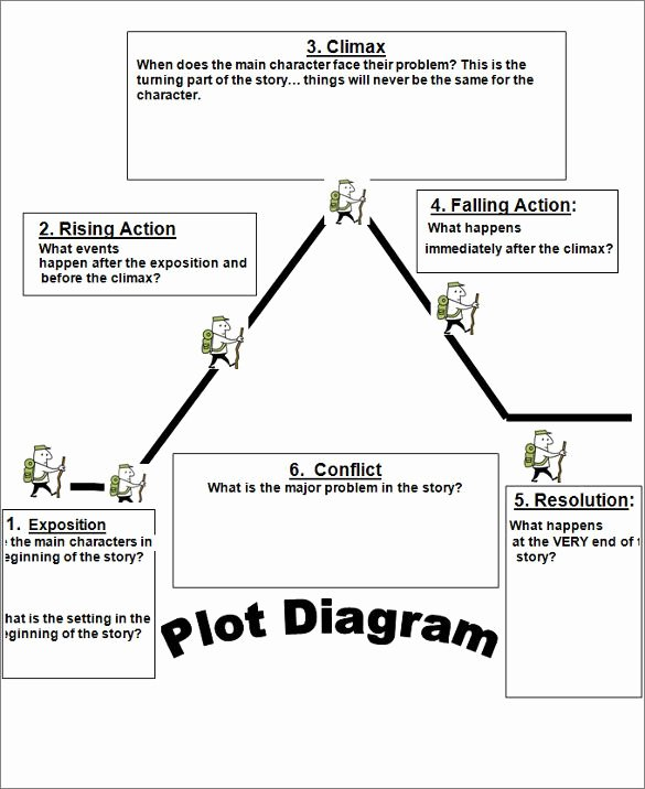 Plot Diagram Template Pdf Lovely Plot Diagram Template Free Word Excel Documents
