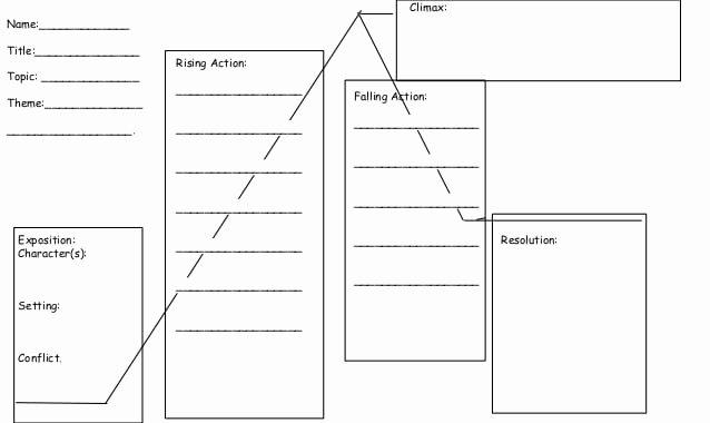 Plot Diagram Template Pdf Luxury 5 Plot Diagram Templates Word Excel Templates