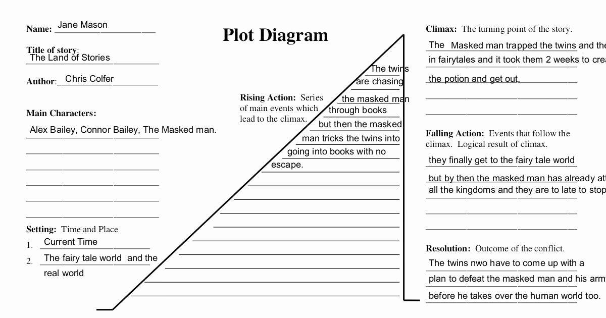 Plot Diagram Template Pdf Luxury Plot Diagram Template Great 15s0oy8 1