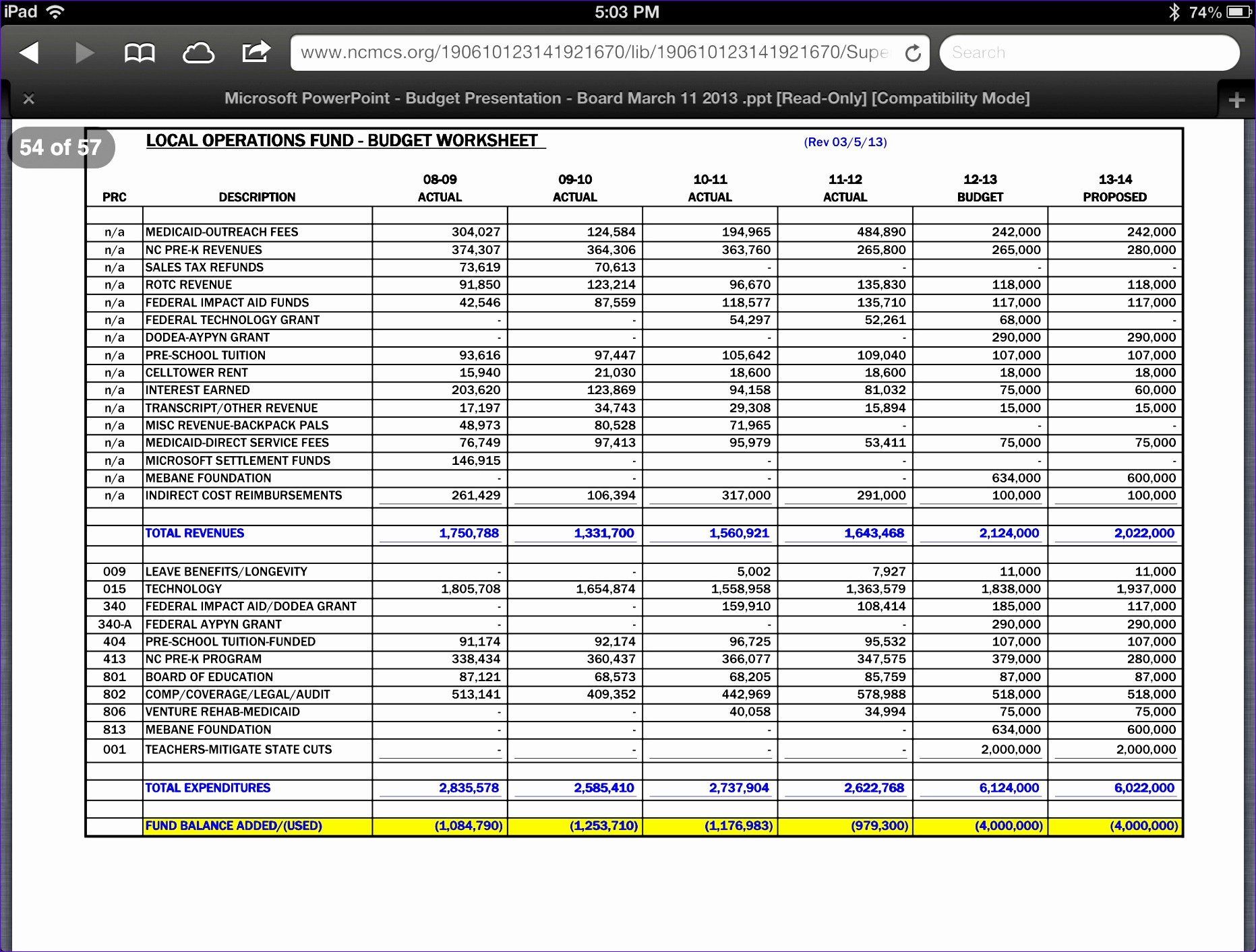 Political Campaign Plan Template Awesome 10 Bud Vs Actual Excel Template Exceltemplates