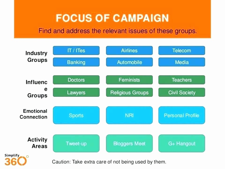 Political Campaign Plan Template Unique Fundraising Plan Template Excel Lovely Political Campaign