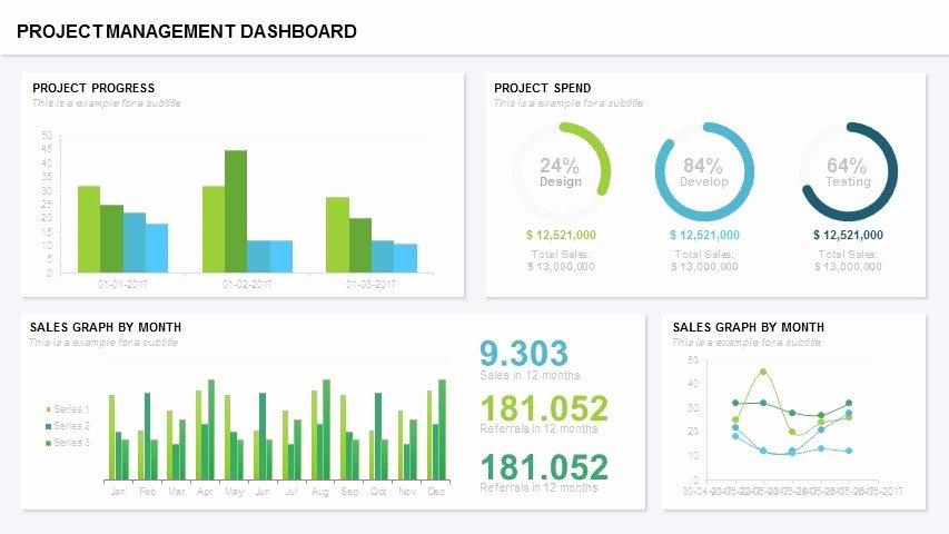 Powerpoint Dashboard Template Free Best Of Project Management Dashboard Powerpoint Template and Keynote