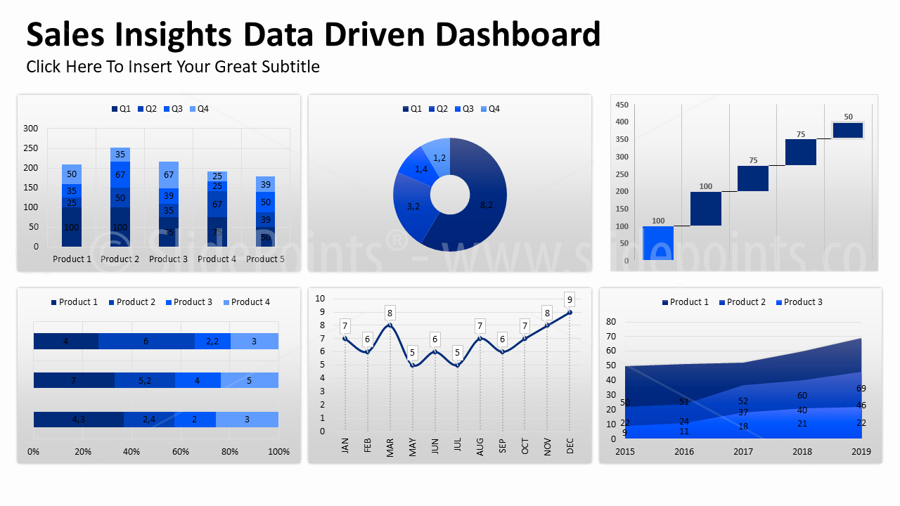 Powerpoint Dashboard Template Free Fresh Data Driven Dashboards Powerpoint