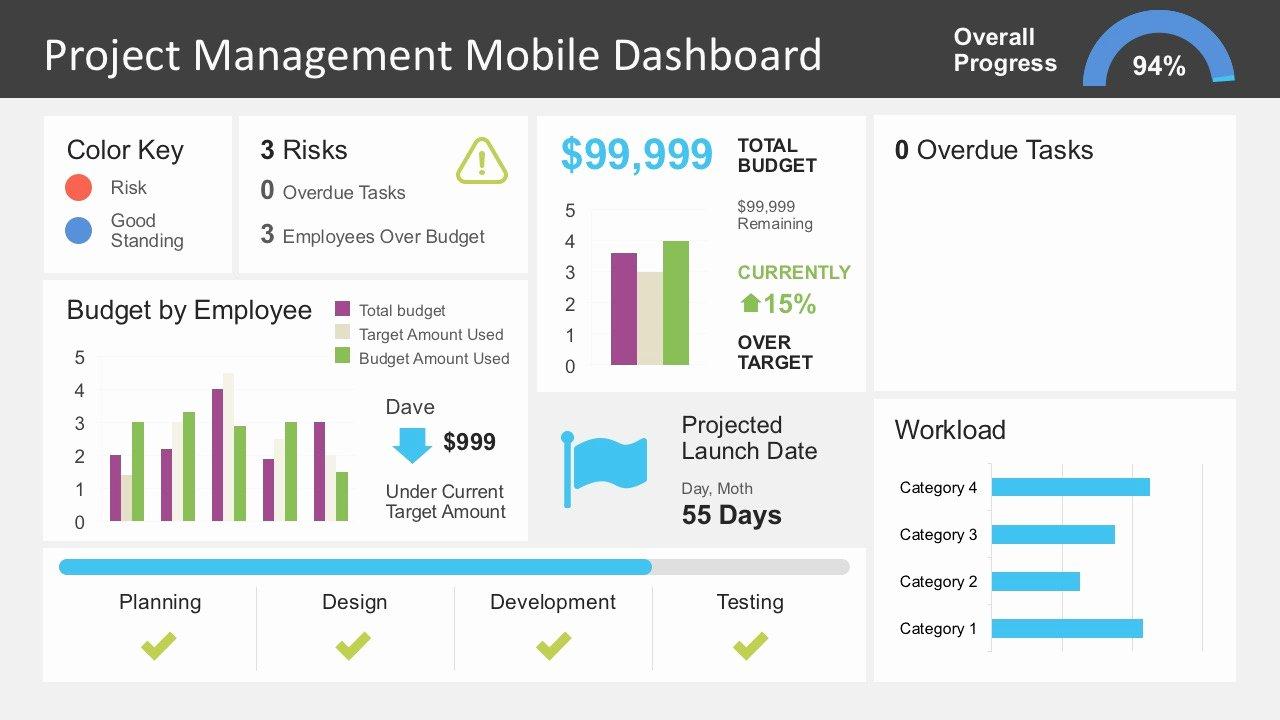 Powerpoint Dashboard Template Free Inspirational Project Management Dashboard Powerpoint Template Slidemodel