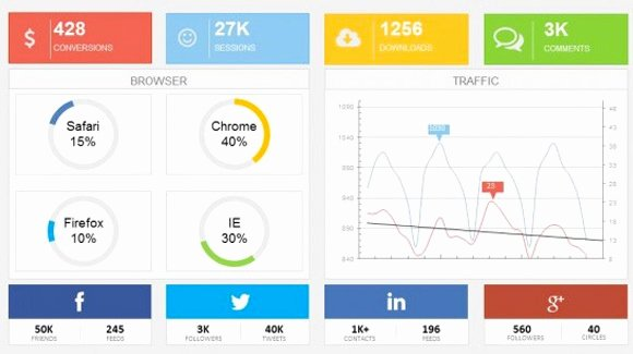 Powerpoint Dashboard Template Free Unique 3 top Powerpoint Dashboard Templates for social Media