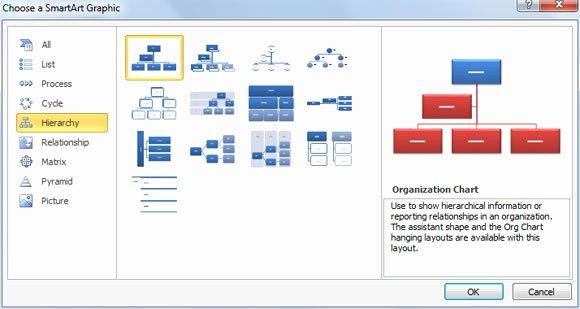 Powerpoint Family Tree Template Fresh Family Tree Powerpoint Using Smartart