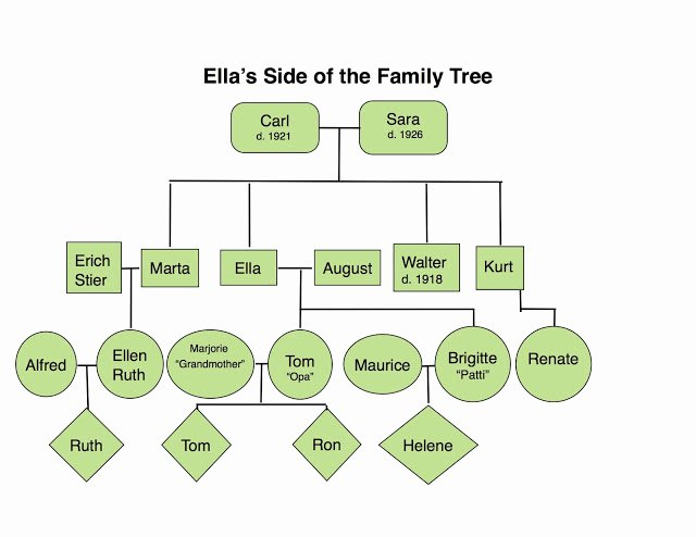 Powerpoint Family Tree Template Fresh Family Tree Template with Siblings