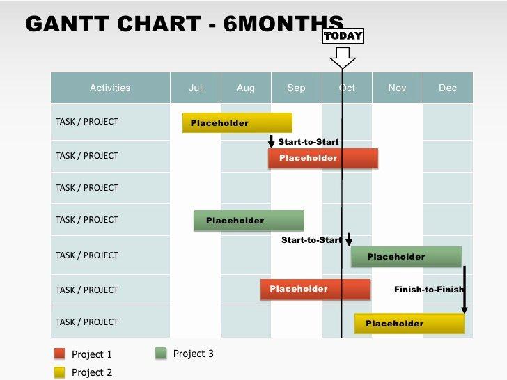 Powerpoint Gantt Chart Template Awesome Free 6 Months Gantt Powerpoint Chart