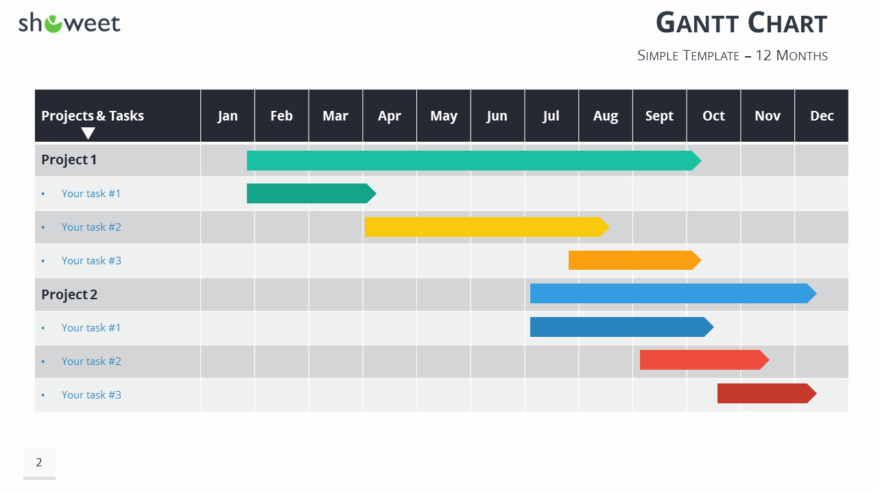 Powerpoint Gantt Chart Template Beautiful Gantt Charts and Project Timelines for Powerpoint