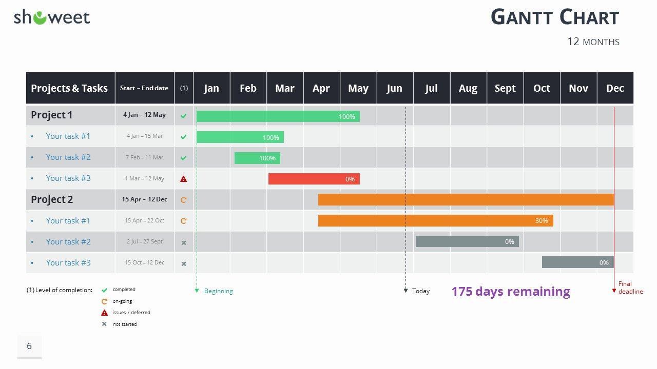 Powerpoint Gantt Chart Template Elegant Gantt Chart Template Ppt Example Of Spreadshee Gantt Chart