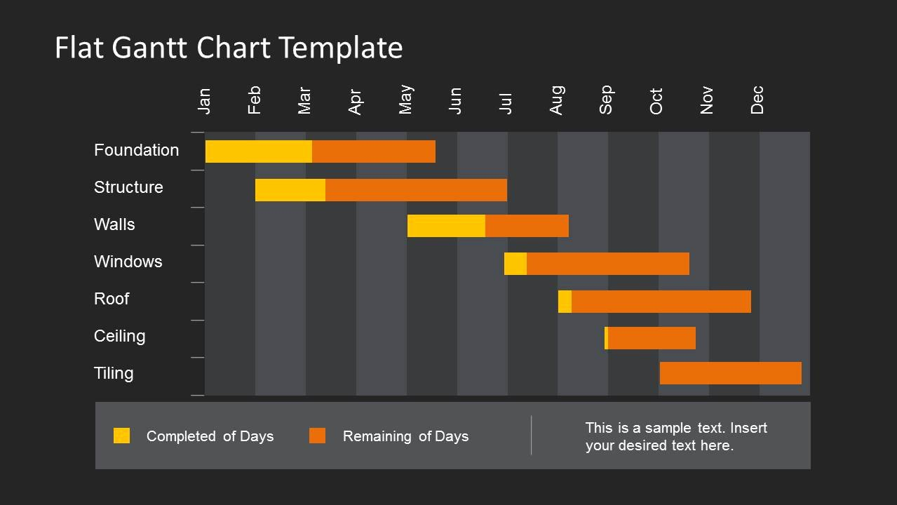 Powerpoint Gantt Chart Template Fresh Flat Gantt Chart Template for Powerpoint Slidemodel