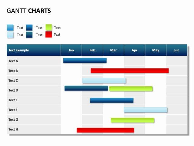 Powerpoint Gantt Chart Template Fresh Gantt Chart Powerpoint