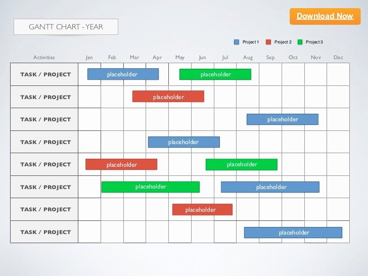 Powerpoint Gantt Chart Template Lovely [keynote Template] Gantt Chart Year