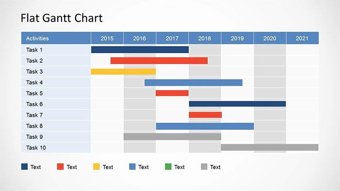 Powerpoint Gantt Chart Template New 25 Free Gantt Chart Powerpoint and Excel Templates Mashtrelo