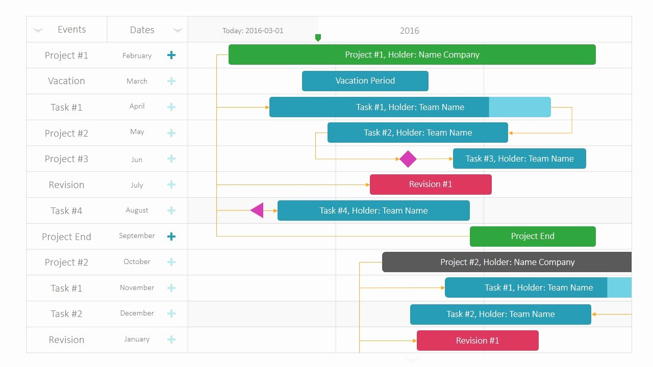 Powerpoint Gantt Chart Template New Project Gantt Chart Powerpoint Template Slidemodel