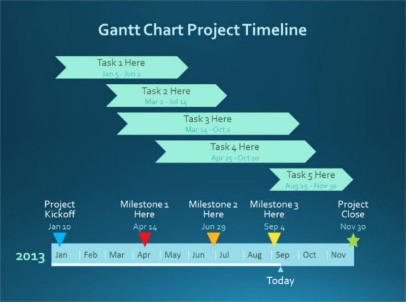 Powerpoint Gantt Chart Template Unique 20 Free Gantt Chart Templates that are Ready for Your Use