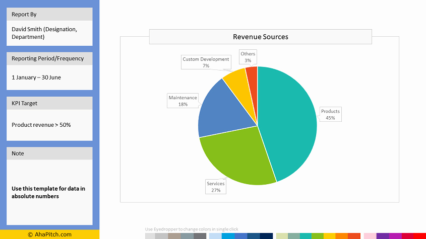 Powerpoint Pie Chart Template Beautiful Pie Chart Powerpoint Template