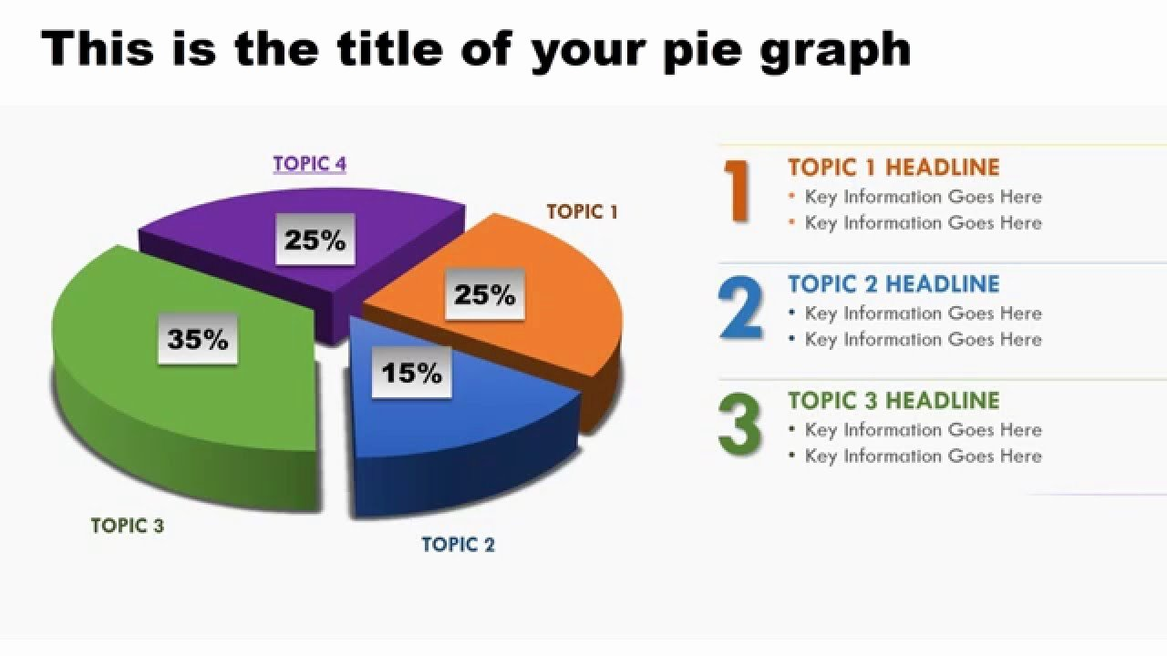 Powerpoint Pie Chart Template Best Of 3d Pie Chart Animated Powerpoint Slide
