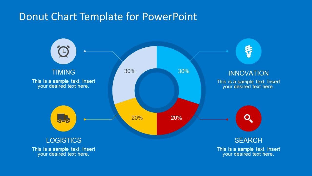 Powerpoint Pie Chart Template Inspirational Donut Chart Template Design for Powerpoint Slidemodel