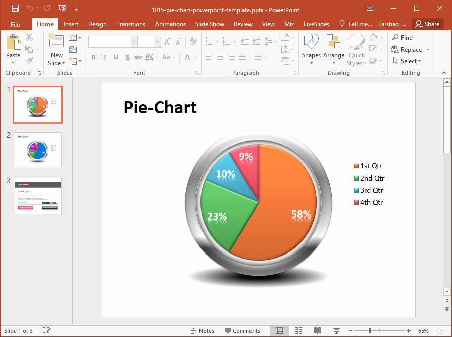 Powerpoint Pie Chart Template Unique Best Chart Powerpoint Templates In 2017