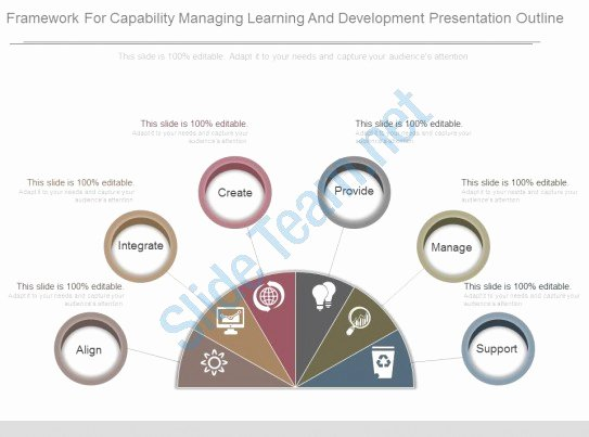 Powerpoint Presentation Outline Template Elegant Framework for Capability Managing Learning and Development