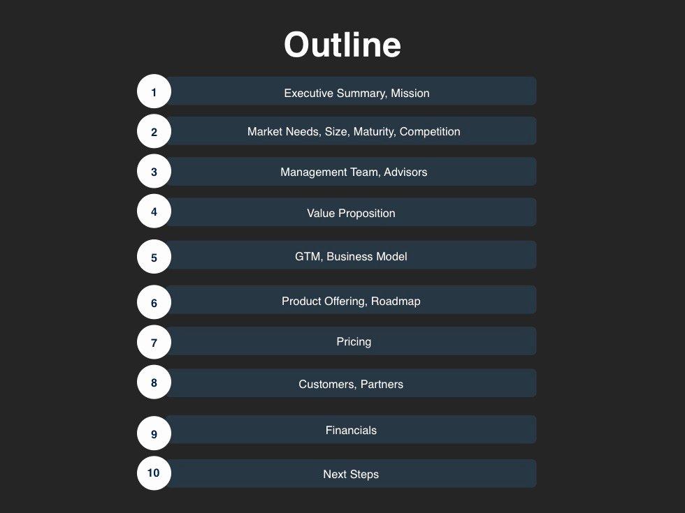 Powerpoint Presentation Outline Template New Investor Presentation Slides
