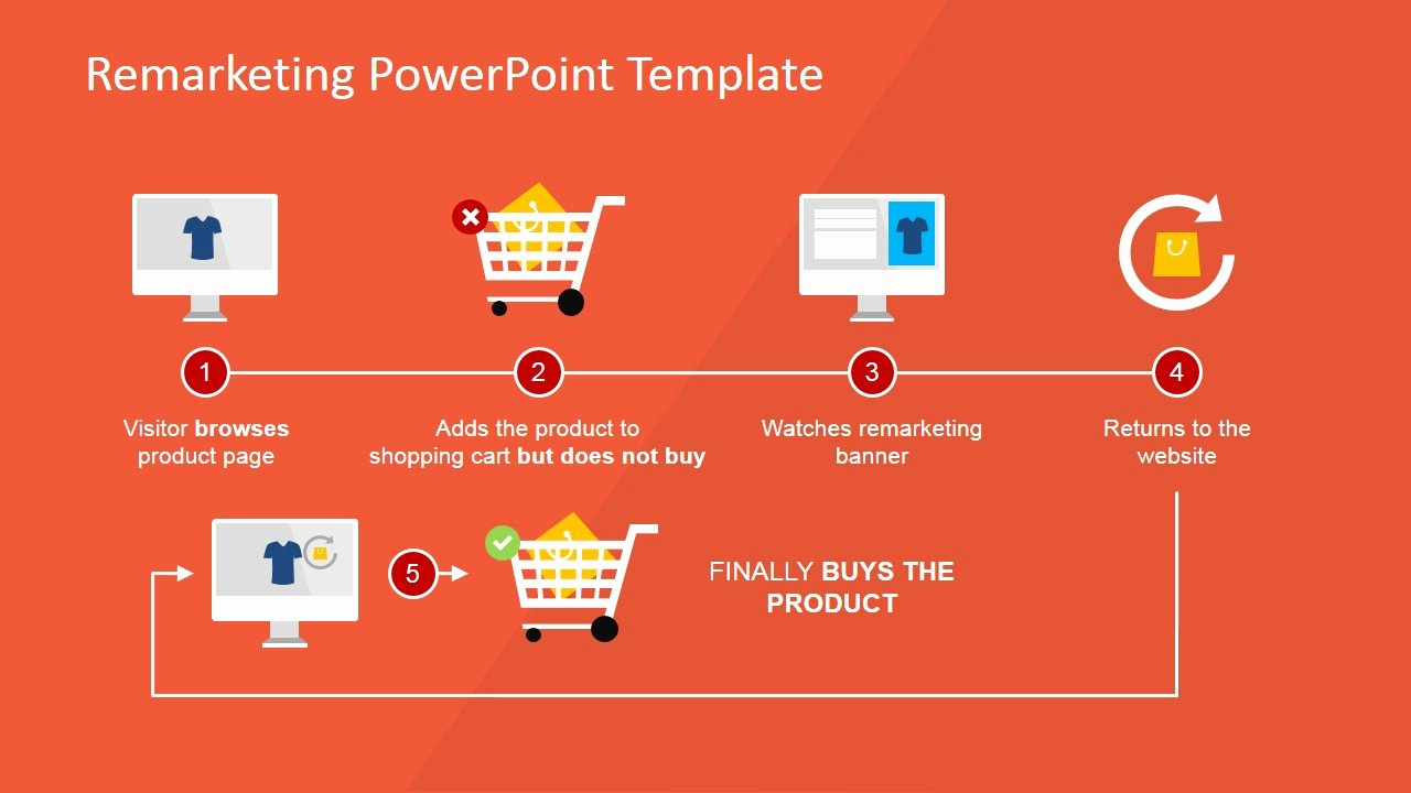 Powerpoint Process Flow Template Best Of Flat Remarketing Powerpoint Template Slidemodel