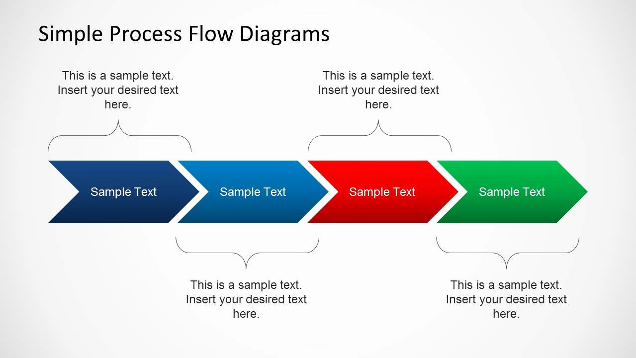Powerpoint Process Flow Template Best Of Simple Chevron Process Flow Diagram for Powerpoint