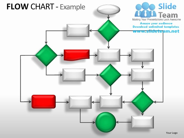 Powerpoint Process Flow Template Elegant Flow Chart Powerpoint Presentation Slides Ppt Templates