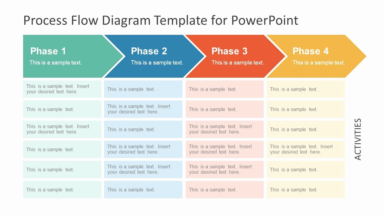 Powerpoint Process Flow Template Inspirational Chevron Process Flow Diagram for Powerpoint Slidemodel