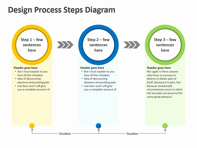 Powerpoint Process Flow Template Inspirational Process Flow Diagram Editable Powerpoint Presentation