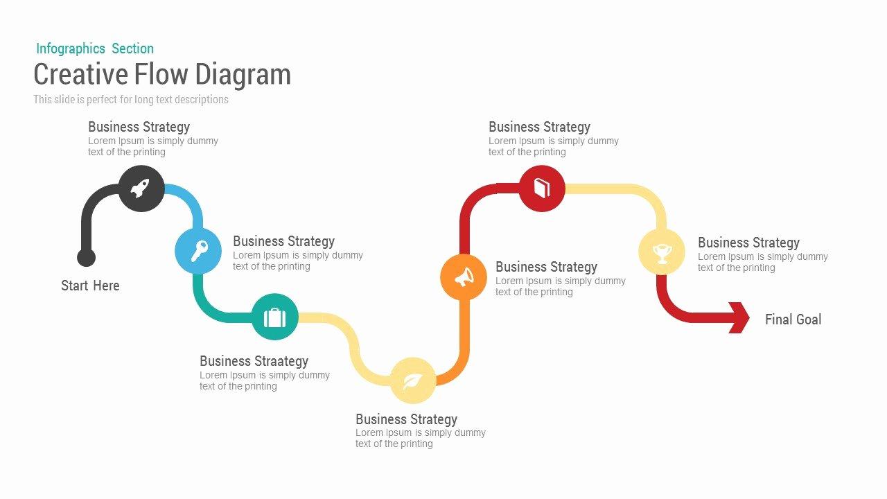 Powerpoint Process Flow Template Luxury Business Flow Diagram Powerpoint Template & Keynote
