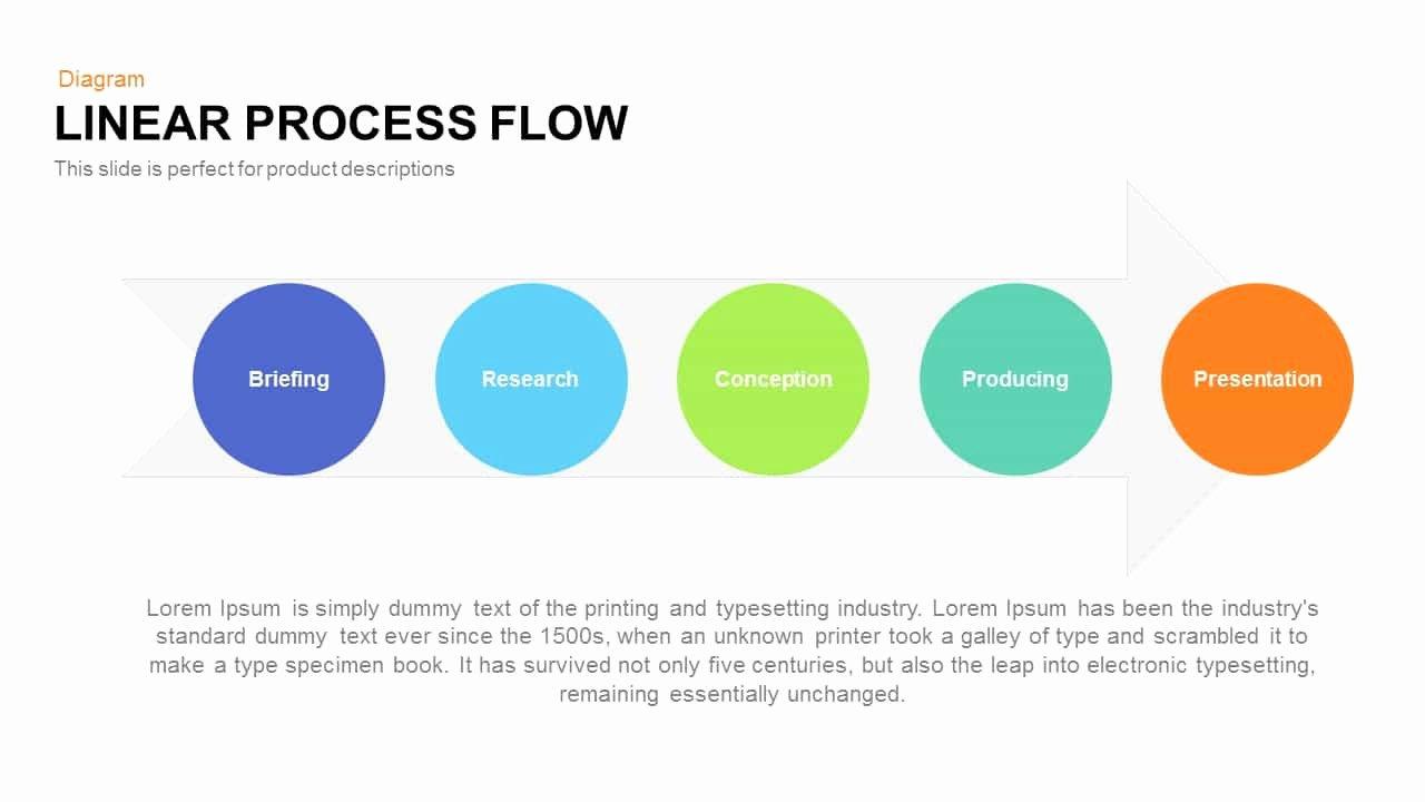 Powerpoint Process Flow Template Luxury Linear Process Flow Powerpoint Template & Keynote Template