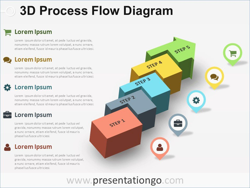 Powerpoint Process Flow Template Unique Process Map Template Powerpoint – Pontybistrogramercy