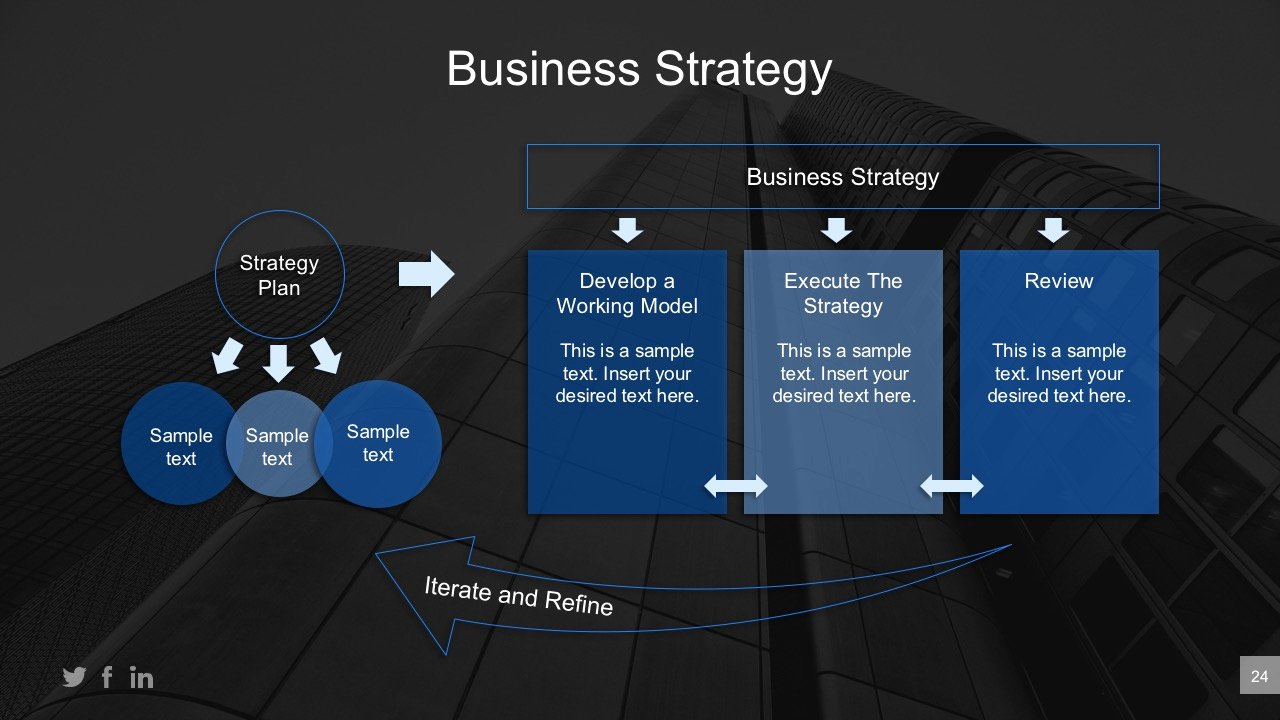 Ppt Business Plan Template Luxury Executive Strategic Planning Powerpoint Presentation