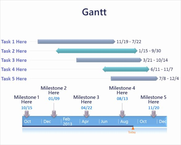 Ppt Gantt Chart Template Awesome 7 Powerpoint Gantt Chart Templates Free Sample Example