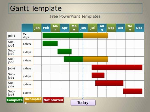 Ppt Gantt Chart Template Best Of 7 Powerpoint Gantt Chart Templates Free Sample Example