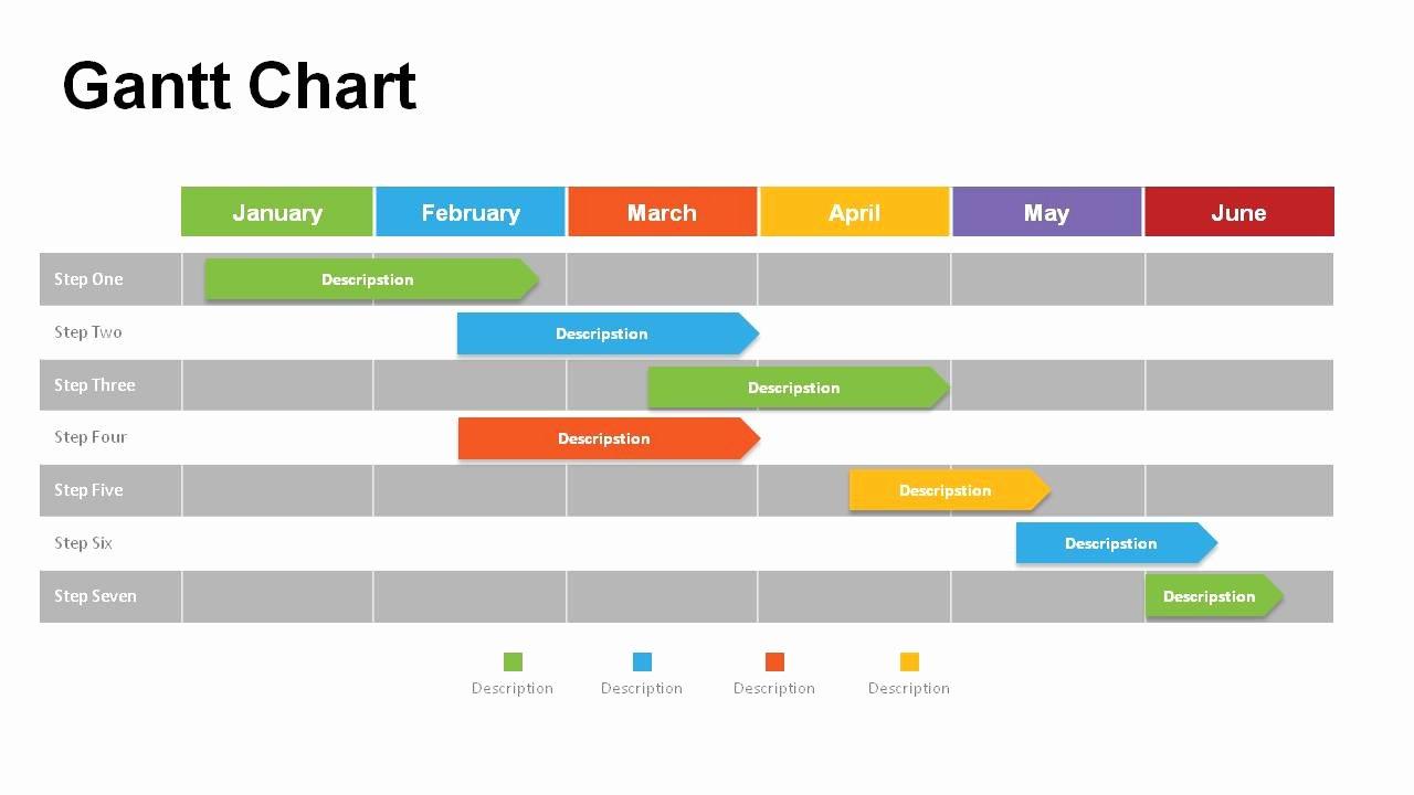 Ppt Gantt Chart Template Best Of Gantt Charts Powerpoint Templates Powerslides