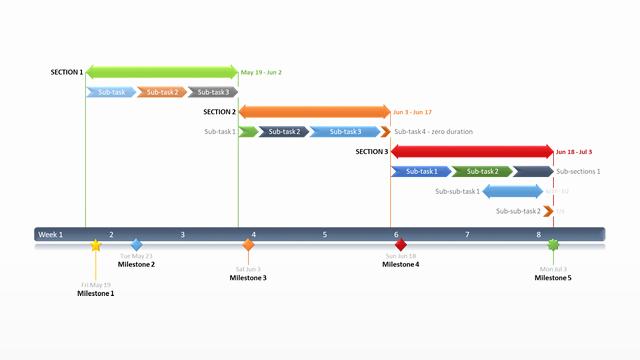 Ppt Gantt Chart Template Elegant Gantt Chart for Powerpoint Free Templates