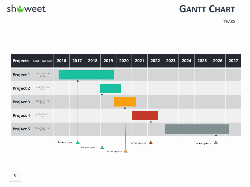 Ppt Gantt Chart Template Elegant Gantt Charts and Project Timelines for Powerpoint