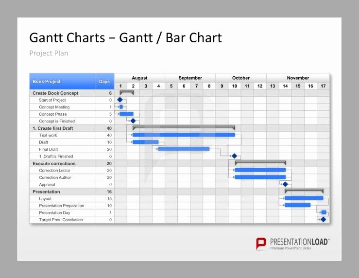 Ppt Gantt Chart Template Elegant Project Management Powerpoint Templates Your Project Plan