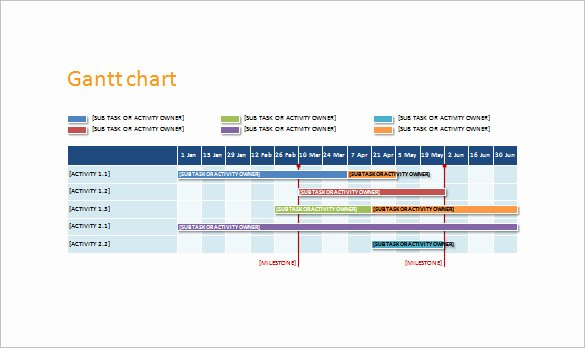 Ppt Gantt Chart Template Inspirational Chart Template 61 Free Printable Word Excel Pdf Ppt