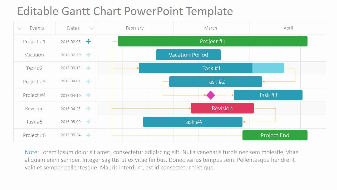 Ppt Gantt Chart Template Lovely Project Gantt Chart Powerpoint Template Slidemodel