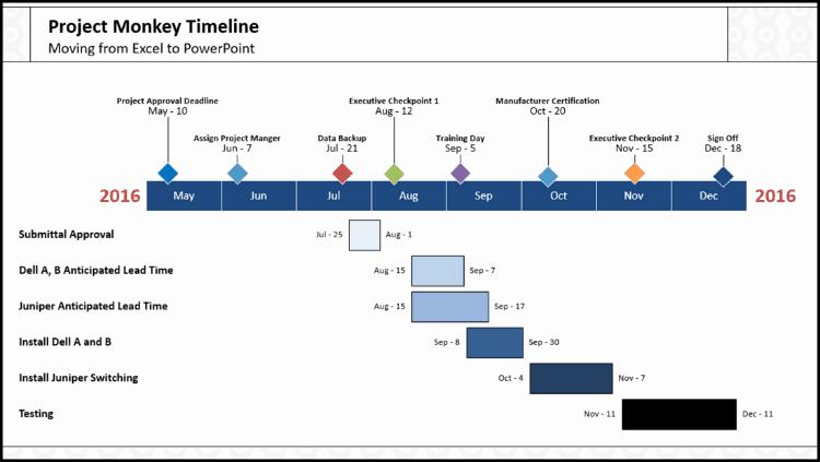 Ppt Gantt Chart Template Luxury 2 Crazy Fast Ways to Make A Gantt Chart In Powerpoint