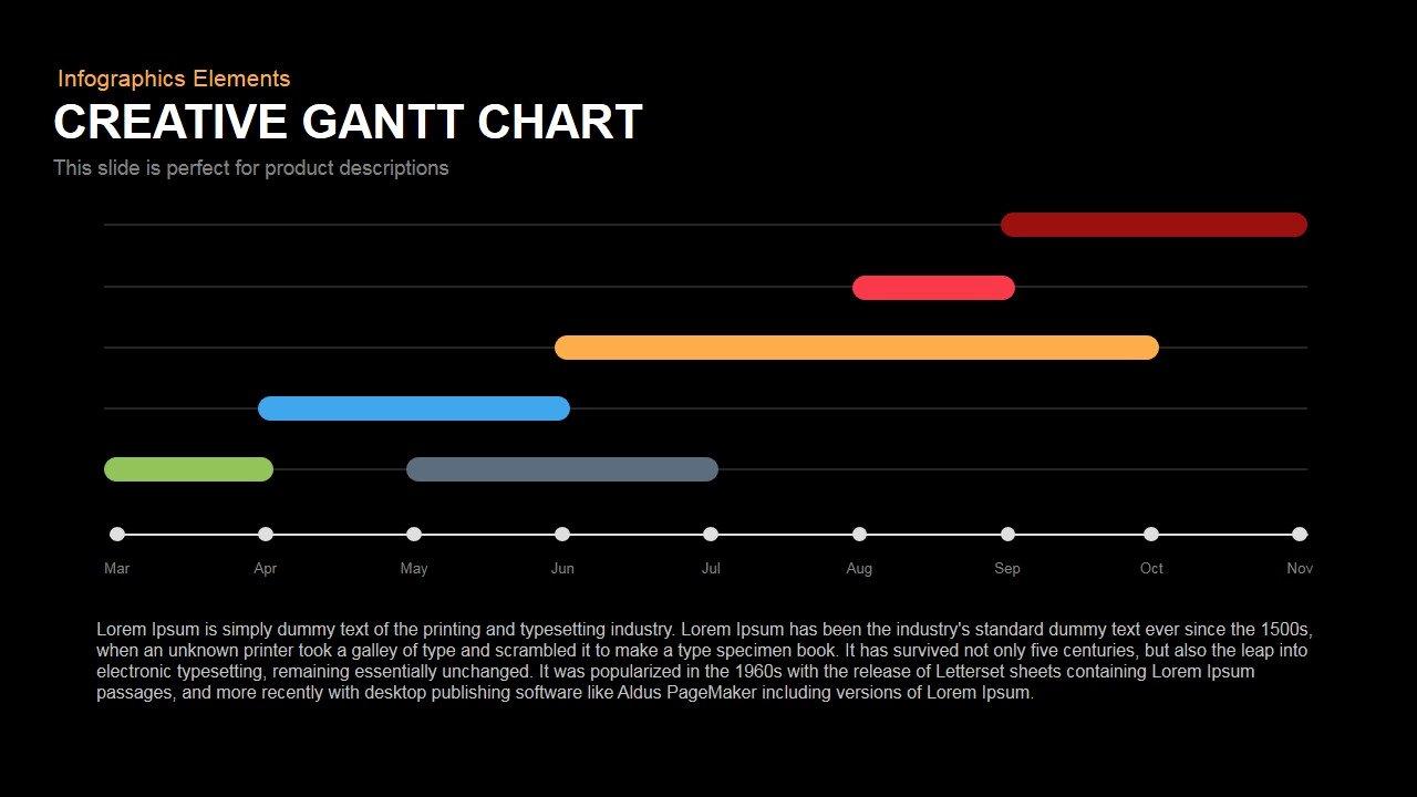 Ppt Gantt Chart Template New Gantt Chart Powerpoint and Keynote Template