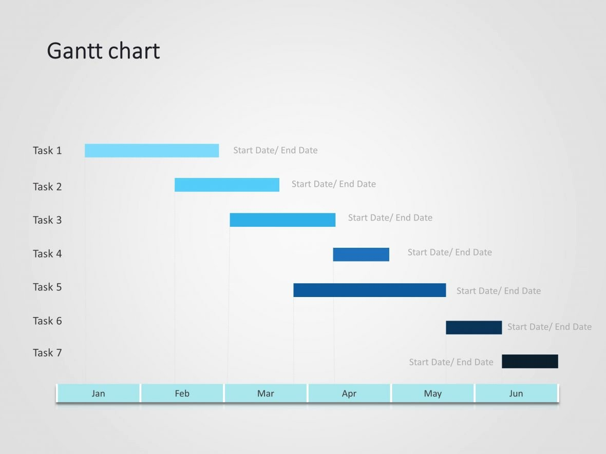 Ppt Gantt Chart Template New Gantt Chart Powerpoint Template 9